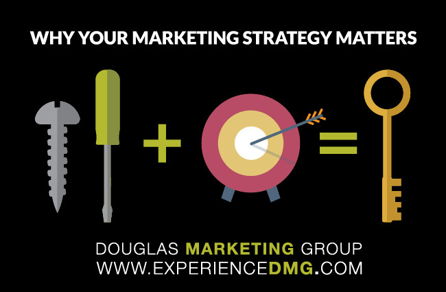 Why Your Marketing Strategy Matters